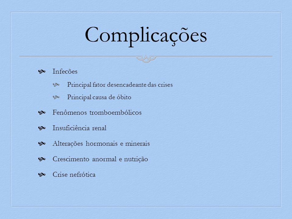 Complicações Infecões Principal fator desencadeante das crises Principal causa de óbito Fenômenos tromboembólicos Insuficiência renal Alterações hormonais e minerais Crescimento anormal e nutrição Crise nefrótica