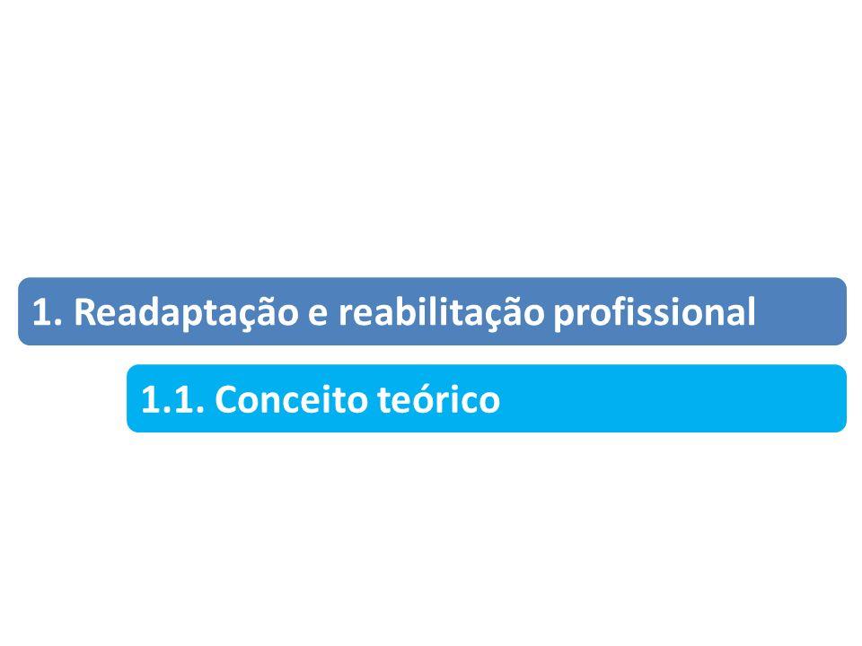 1. Readaptação e reabilitação profissional 1.1. Conceito teórico