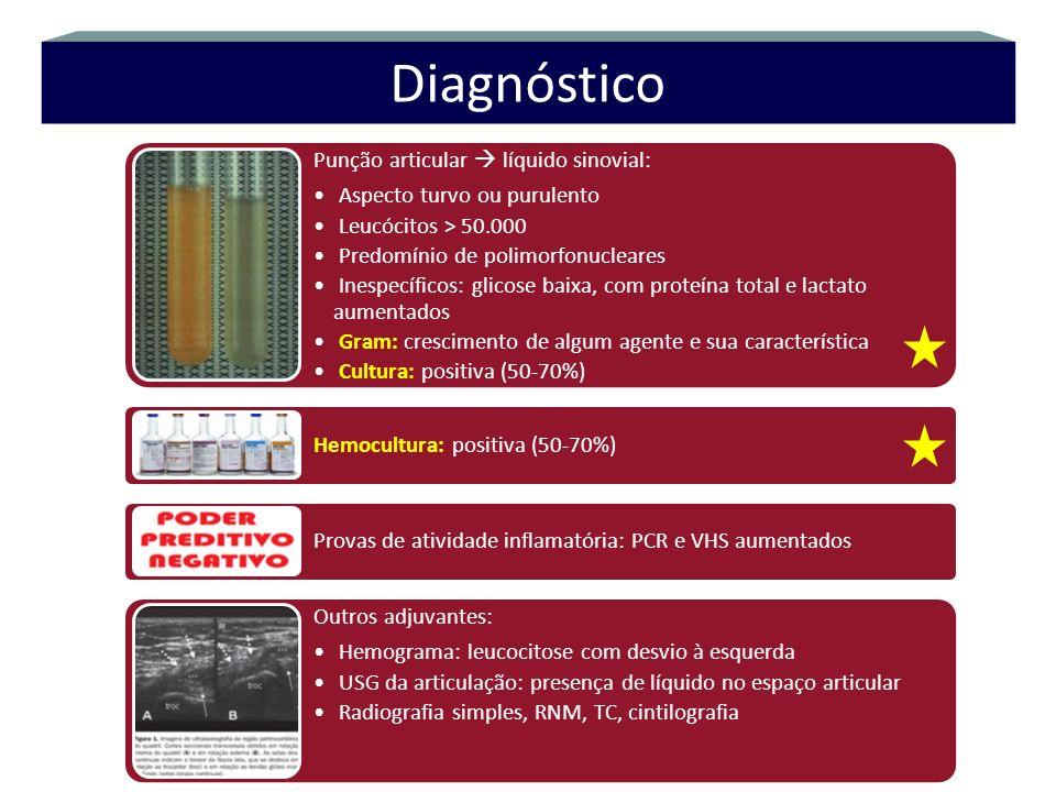 Punção articular líquido sinovial: Aspecto turvo ou purulento Leucócitos > 50.000 Predomínio de polimorfonucleares Inespecíficos: glicose baixa, com p