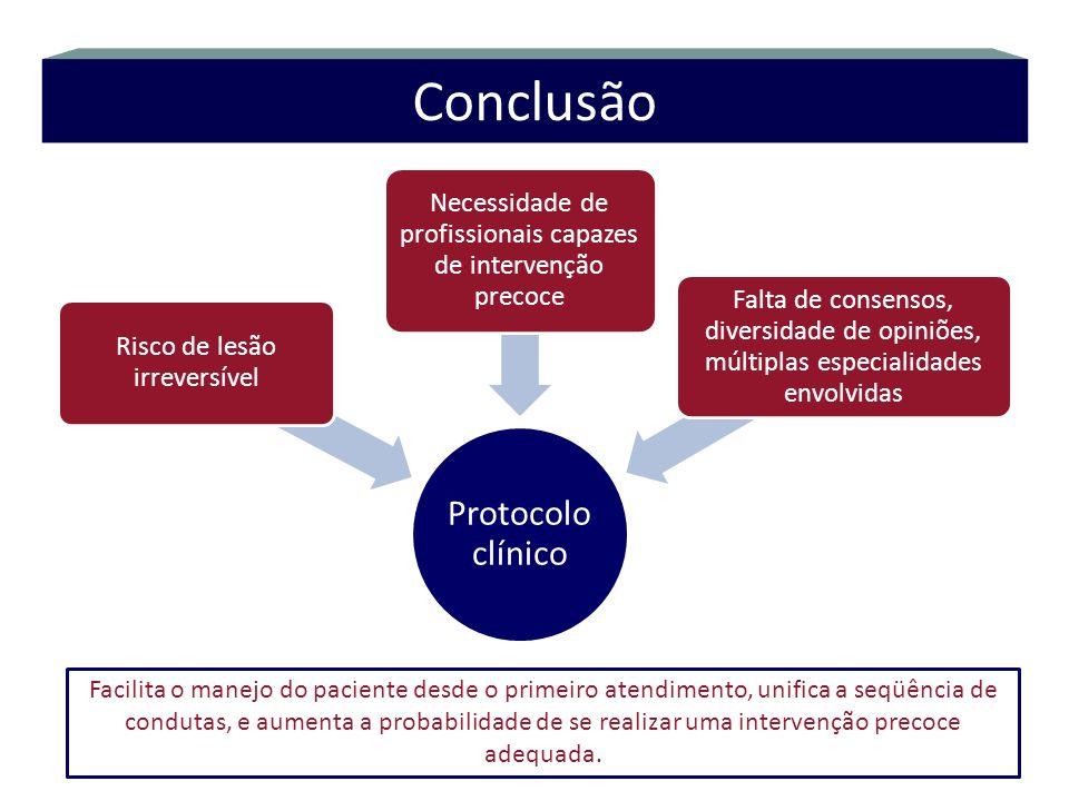 Conclusão Facilita o manejo do paciente desde o primeiro atendimento, unifica a seqüência de condutas, e aumenta a probabilidade de se realizar uma in