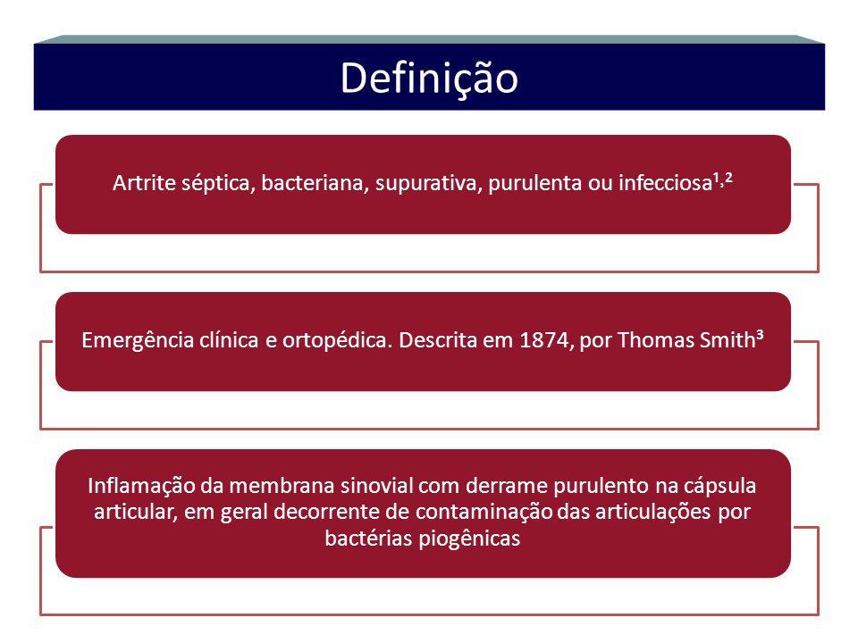 Definição Artrite séptica, bacteriana, supurativa, purulenta ou infecciosa¹˒²Emergência clínica e ortopédica. Descrita em 1874, por Thomas Smith³ Infl