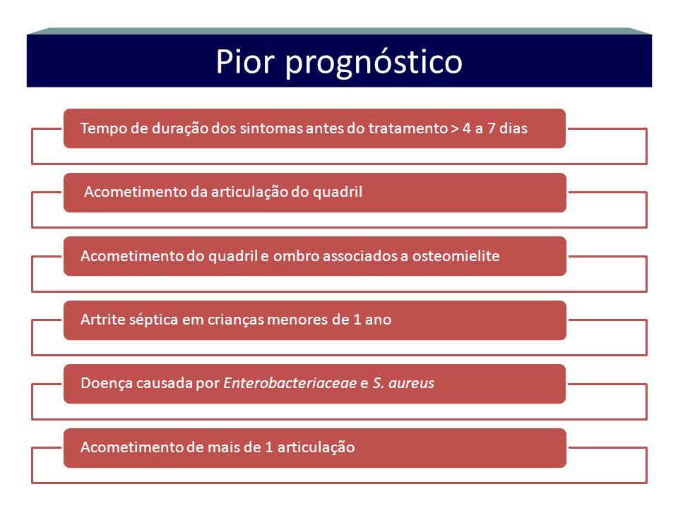 Pior prognóstico DESTRUIÇÃO ARTICULAR Tempo de duração dos sintomas antes do tratamento > 4 a 7 dias Acometimento da articulação do quadrilAcometiment
