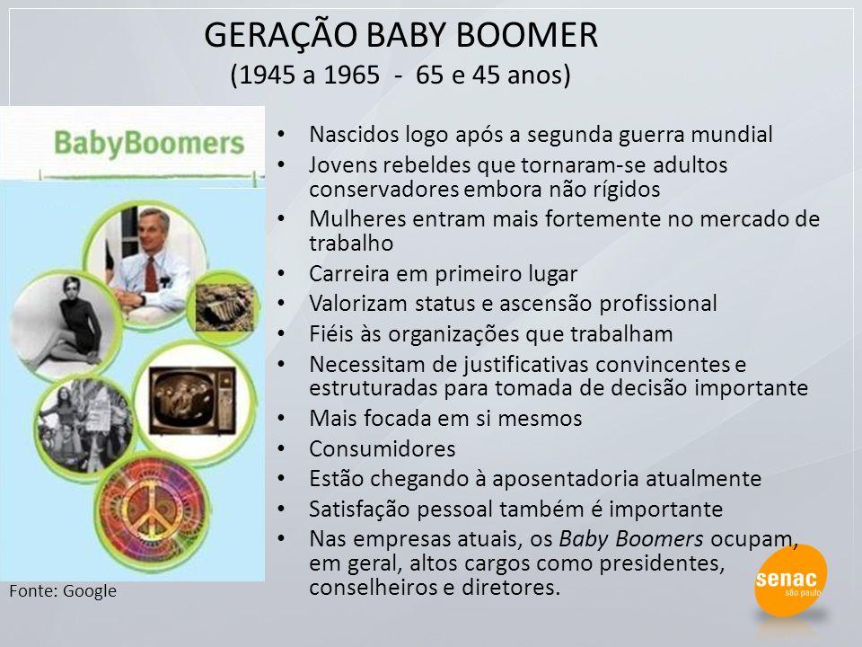 GERAÇÃO BABY BOOMER (1945 a 1965 - 65 e 45 anos) Nascidos logo após a segunda guerra mundial Jovens rebeldes que tornaram-se adultos conservadores emb