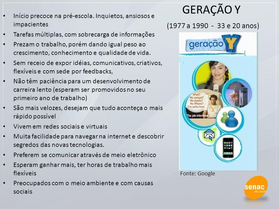 GERAÇÃO Y (1977 a 1990 - 33 e 20 anos) Início precoce na pré-escola. Inquietos, ansiosos e impacientes Tarefas múltiplas, com sobrecarga de informaçõe