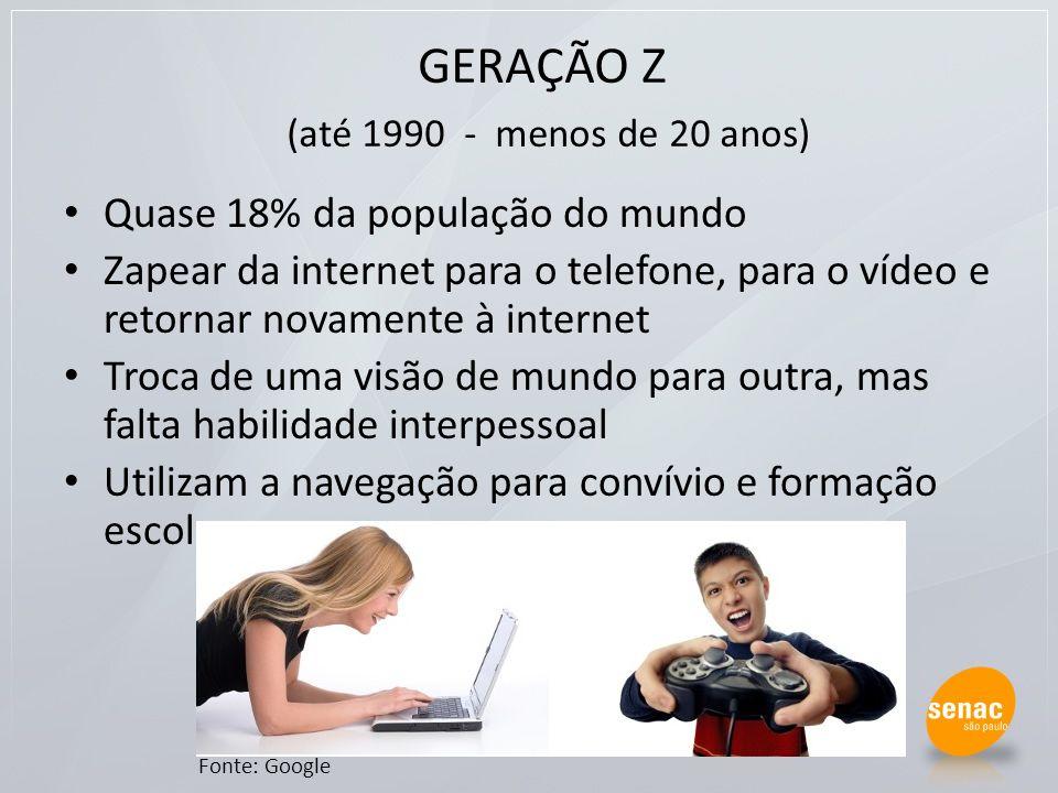 GERAÇÃO Z (até 1990 - menos de 20 anos) Quase 18% da população do mundo Zapear da internet para o telefone, para o vídeo e retornar novamente à intern