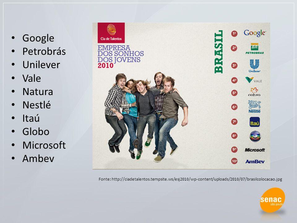 Google Petrobrás Unilever Vale Natura Nestlé Itaú Globo Microsoft Ambev Fonte: http://ciadetalentos.tempsite.ws/esj2010/wp-content/uploads/2010/07/bra