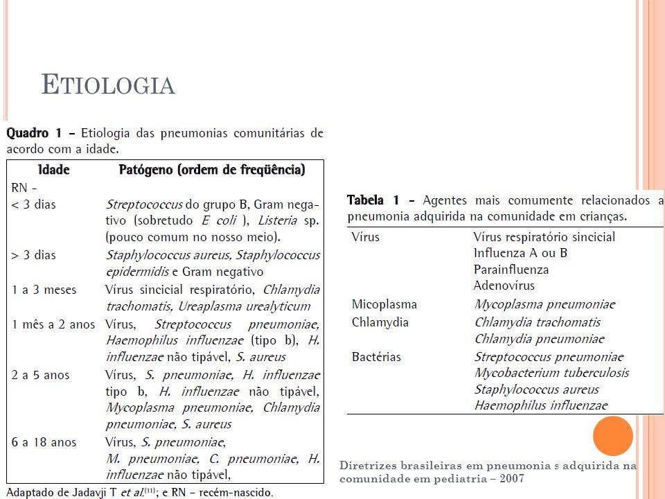 E TIOLOGIA Diretrizes brasileiras em pneumonia s adquirida na comunidade em pediatria – 2007