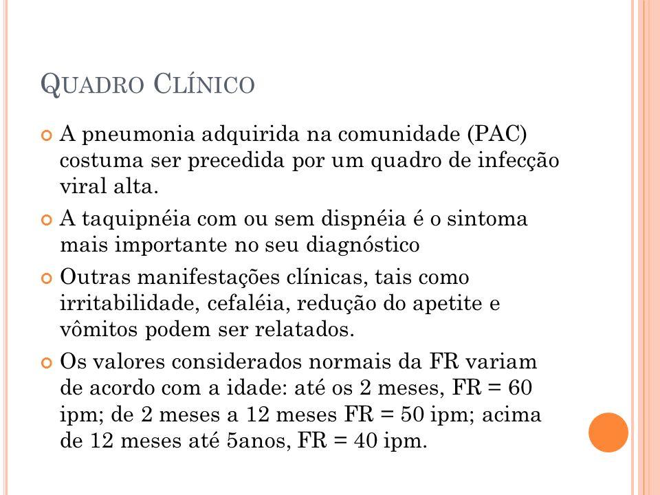 Q UADRO C LÍNICO A pneumonia adquirida na comunidade (PAC) costuma ser precedida por um quadro de infecção viral alta. A taquipnéia com ou sem dispnéi