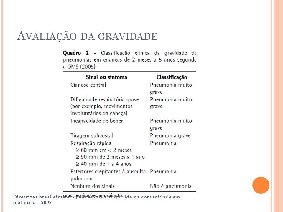 A VALIAÇÃO DA GRAVIDADE Diretrizes brasileiras em pneumonia s adquirida na comunidade em pediatria – 2007