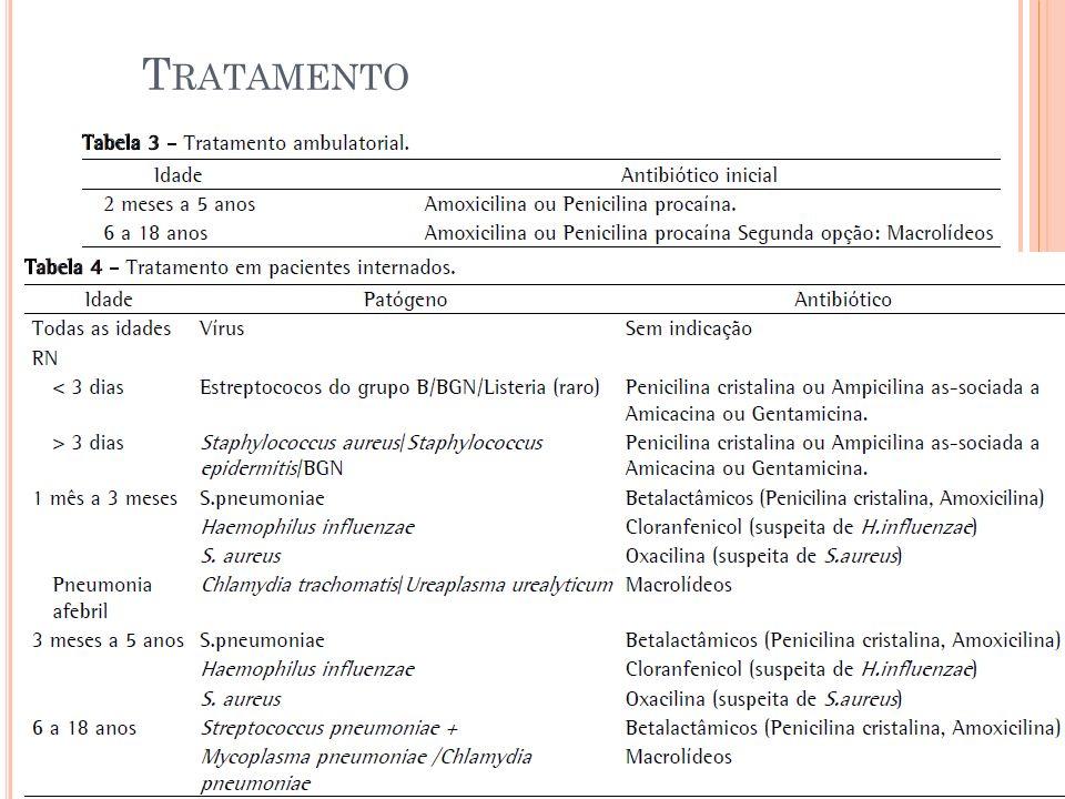 T RATAMENTO Diretrizes brasileiras em pneumonia s adquirida na comunidade em pediatria – 2007