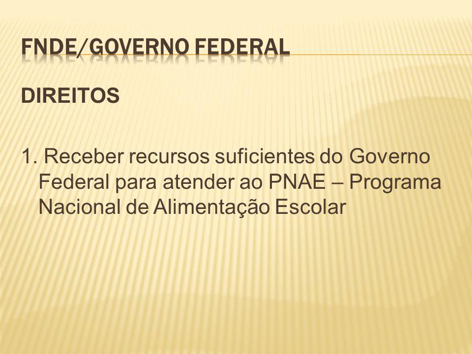 DIREITOS 1. Receber recursos suficientes do Governo Federal para atender ao PNAE – Programa Nacional de Alimentação Escolar