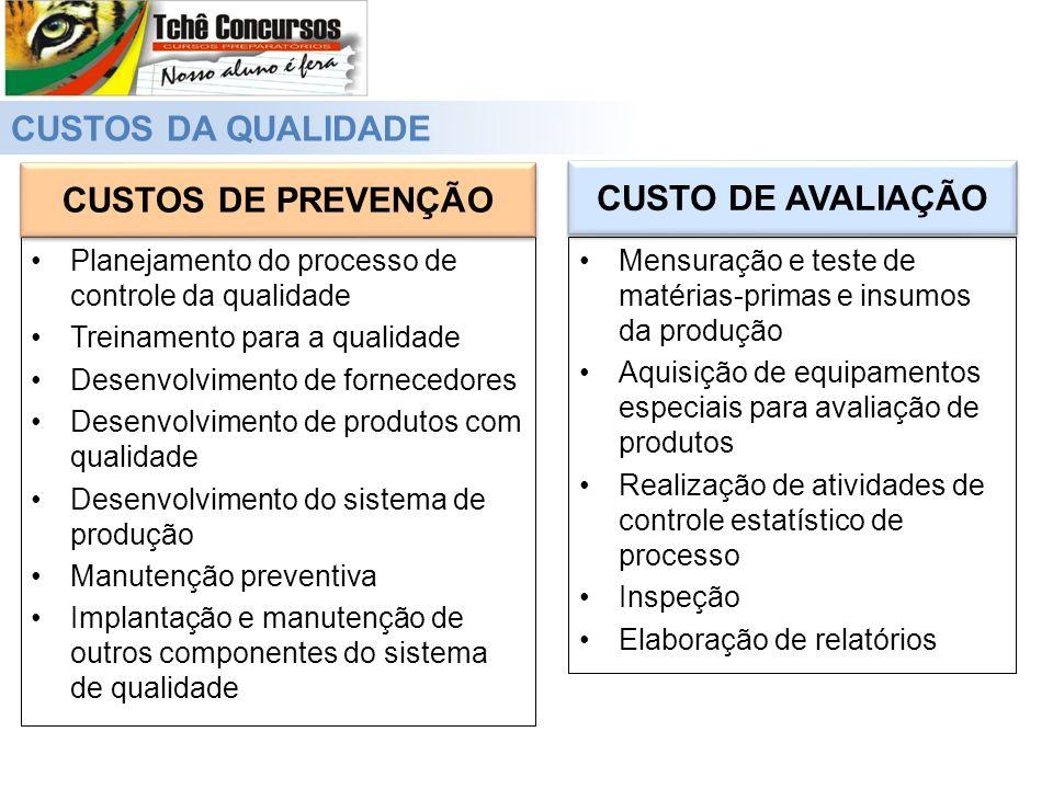 CUSTOS DA QUALIDADE Planejamento do processo de controle da qualidade Treinamento para a qualidade Desenvolvimento de fornecedores Desenvolvimento de