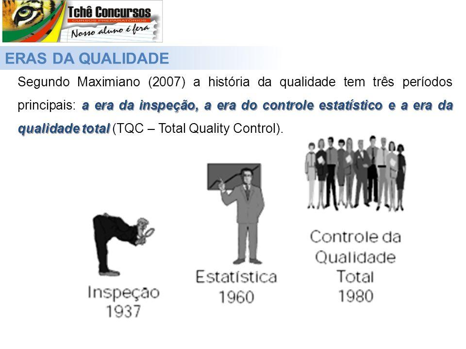 ERAS DA QUALIDADE a era da inspeção, a era do controle estatístico e a era da qualidade total Segundo Maximiano (2007) a história da qualidade tem três períodos principais: a era da inspeção, a era do controle estatístico e a era da qualidade total (TQC – Total Quality Control).
