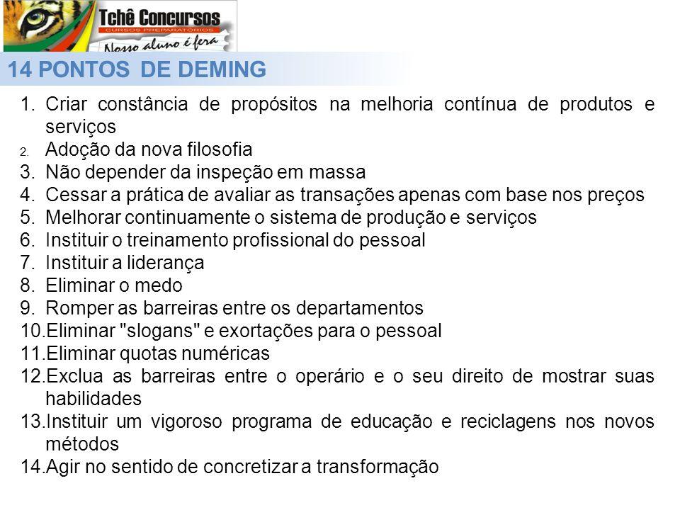 14 PONTOS DE DEMING 1.Criar constância de propósitos na melhoria contínua de produtos e serviços 2.
