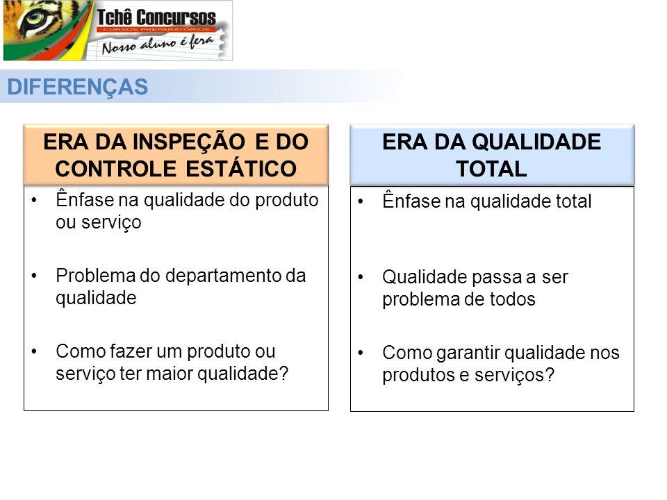 DIFERENÇAS Ênfase na qualidade do produto ou serviço Problema do departamento da qualidade Como fazer um produto ou serviço ter maior qualidade? Ênfas