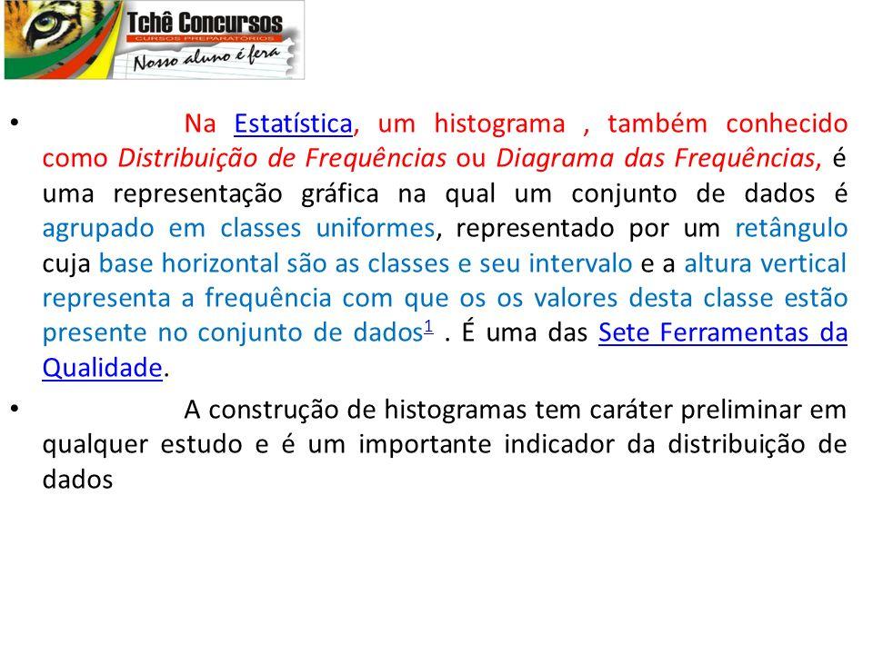 Na Estatística, um histograma, também conhecido como Distribuição de Frequências ou Diagrama das Frequências, é uma representação gráfica na qual um c