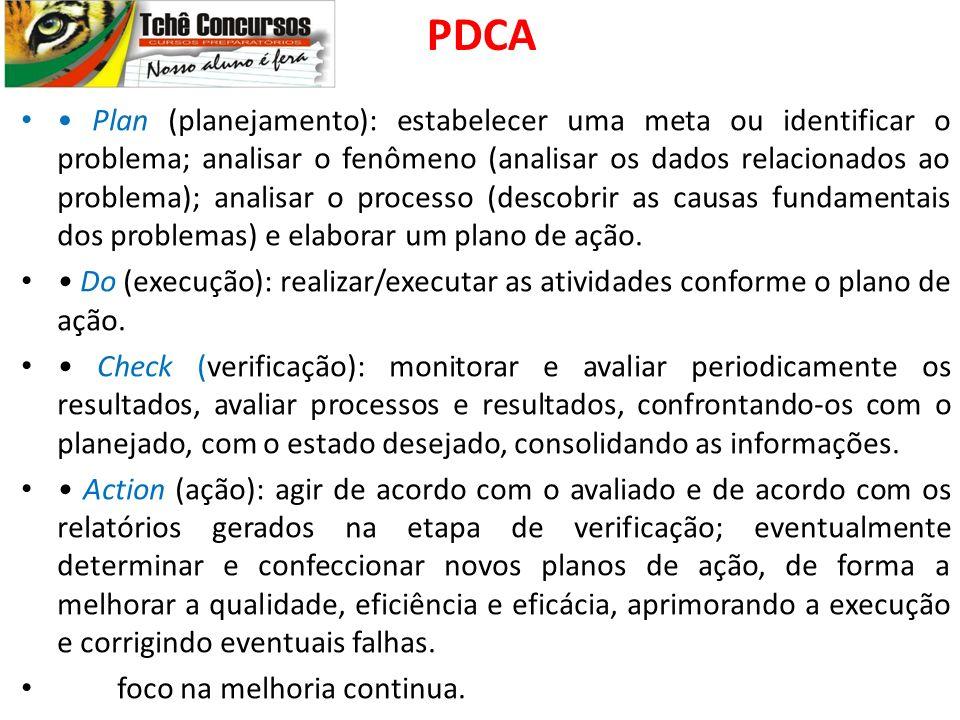 PDCA Plan (planejamento): estabelecer uma meta ou identificar o problema; analisar o fenômeno (analisar os dados relacionados ao problema); analisar o processo (descobrir as causas fundamentais dos problemas) e elaborar um plano de ação.