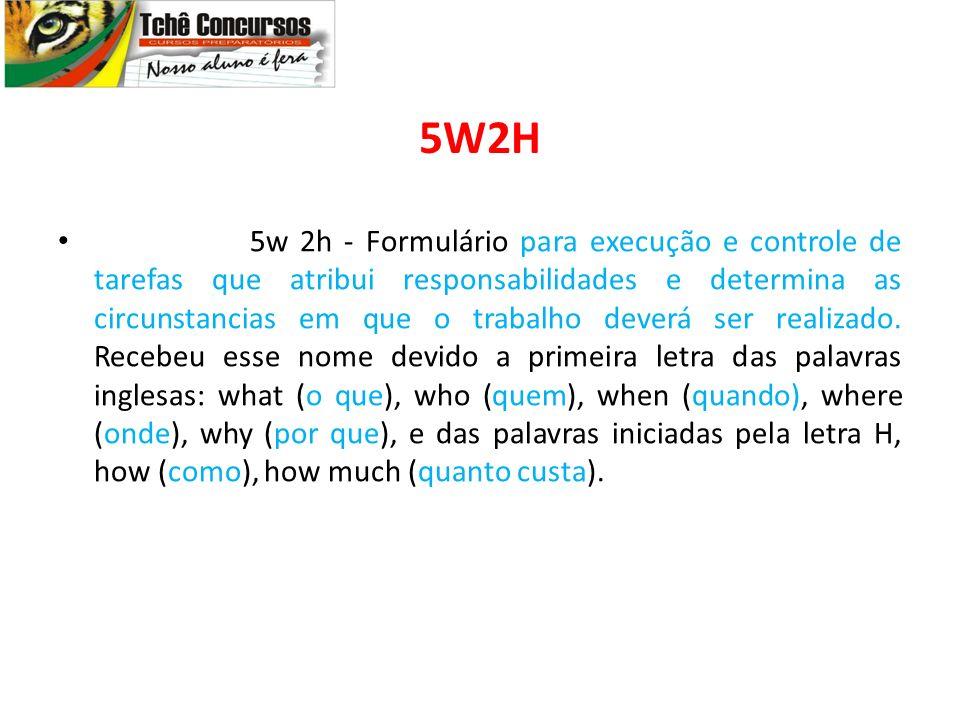 5W2H 5w 2h - Formulário para execução e controle de tarefas que atribui responsabilidades e determina as circunstancias em que o trabalho deverá ser realizado.