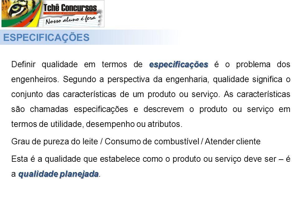 CONFORMIDADE COM ESPECIFICAÇÕES A contrapartida da qualidade planejada é a qualidade que o cliente recebe.