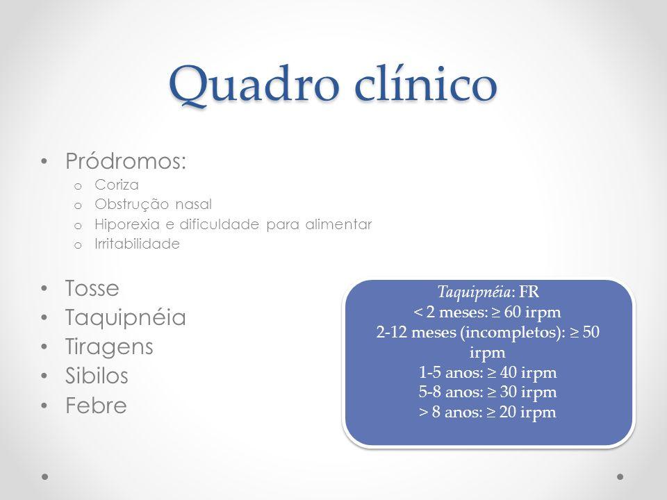 Quadro clínico Pródromos: o Coriza o Obstrução nasal o Hiporexia e dificuldade para alimentar o Irritabilidade Tosse Taquipnéia Tiragens Sibilos Febre