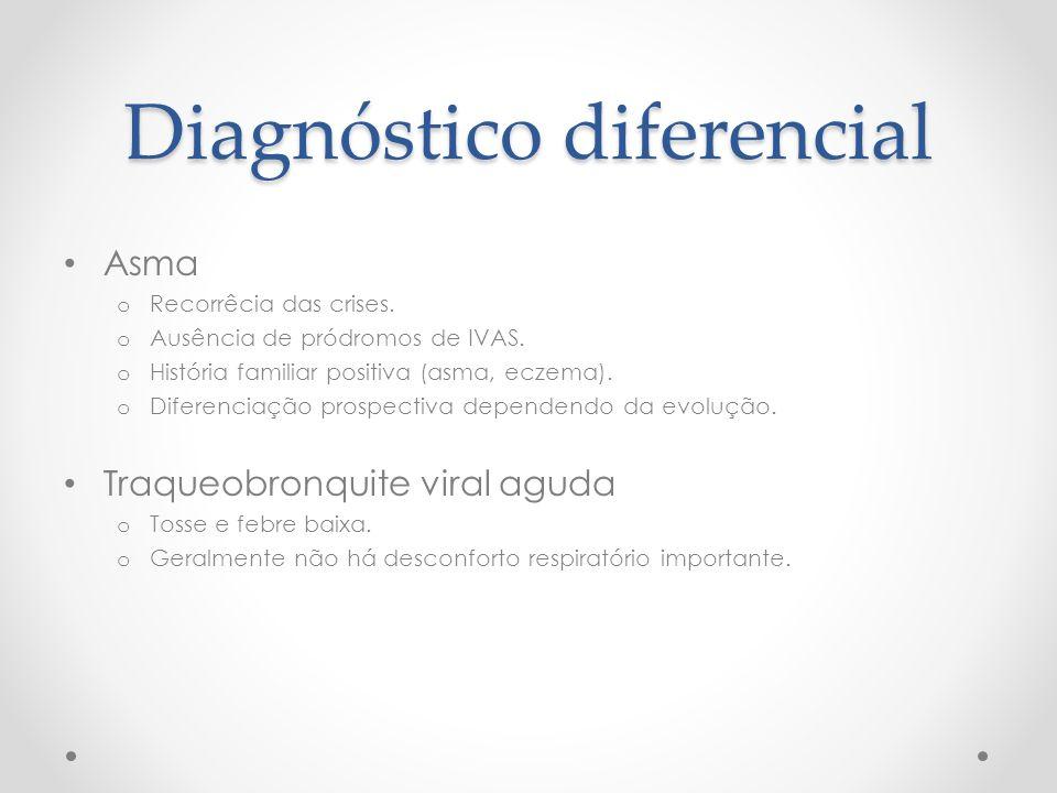 Diagnóstico diferencial Asma o Recorrêcia das crises. o Ausência de pródromos de IVAS. o História familiar positiva (asma, eczema). o Diferenciação pr