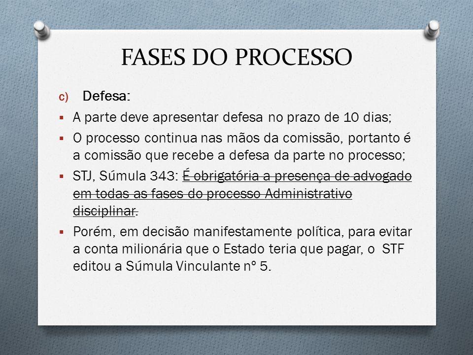 FASES DO PROCESSO c) Defesa: A parte deve apresentar defesa no prazo de 10 dias; O processo continua nas mãos da comissão, portanto é a comissão que r