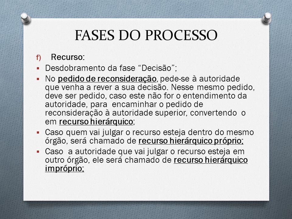 FASES DO PROCESSO f) Recurso: Desdobramento da fase Decisão; No pedido de reconsideração, pede-se à autoridade que venha a rever a sua decisão. Nesse