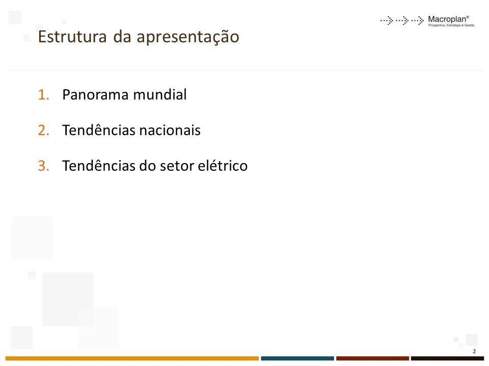 Estrutura da apresentação 1.Panorama mundial 2.Tendências nacionais 3.Tendências do setor elétrico 2