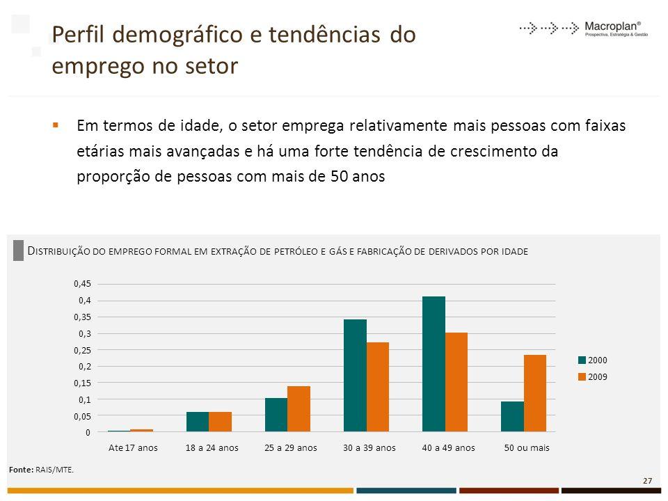 Em termos de idade, o setor emprega relativamente mais pessoas com faixas etárias mais avançadas e há uma forte tendência de crescimento da proporção de pessoas com mais de 50 anos D ISTRIBUIÇÃO DO EMPREGO FORMAL EM EXTRAÇÃO DE PETRÓLEO E GÁS E FABRICAÇÃO DE DERIVADOS POR IDADE Perfil demográfico e tendências do emprego no setor Fonte: RAIS/MTE.