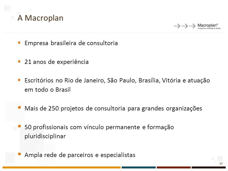 A Macroplan Empresa brasileira de consultoria 21 anos de experiência Escritórios no Rio de Janeiro, São Paulo, Brasília, Vitória e atuação em todo o Brasil Mais de 250 projetos de consultoria para grandes organizações 50 profissionais com vínculo permanente e formação pluridisciplinar Ampla rede de parceiros e especialistas 1 37