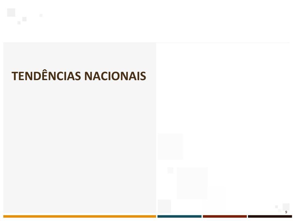 TENDÊNCIAS NACIONAIS 9