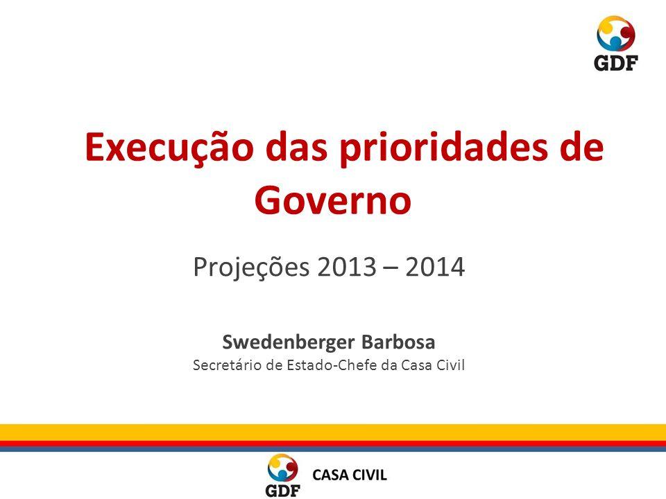 Execução das prioridades de Governo Projeções 2013 – 2014 Swedenberger Barbosa Secretário de Estado-Chefe da Casa Civil