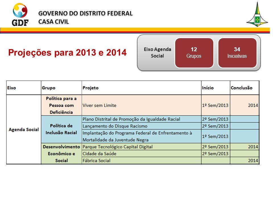GOVERNO DO DISTRITO FEDERAL CASA CIVIL GOVERNO DO DISTRITO FEDERAL CASA CIVIL Eixo Agenda Social 12 Grupos 34 Iniciativas Projeções para 2013 e 2014