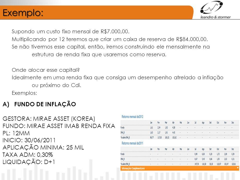 Exemplo: Supondo um custo fixo mensal de R$7.000,00. Multiplicando por 12 teremos que criar um caixa de reserva de R$84.000,00. Se não tivermos esse c