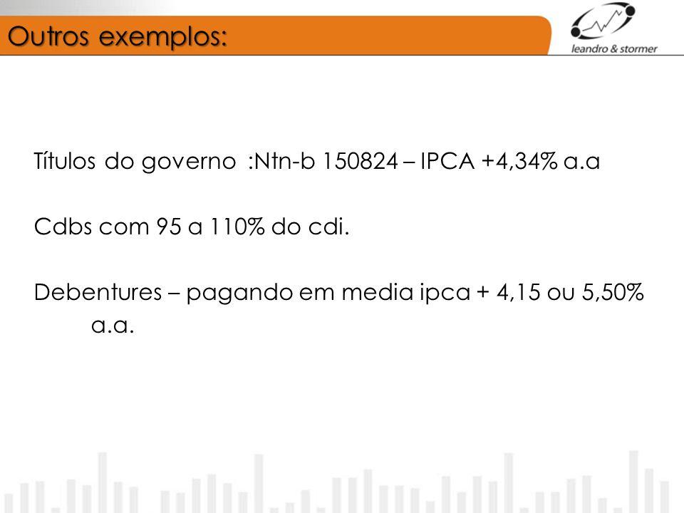 Outros exemplos: Títulos do governo :Ntn-b 150824 – IPCA +4,34% a.a Cdbs com 95 a 110% do cdi. Debentures – pagando em media ipca + 4,15 ou 5,50% a.a.