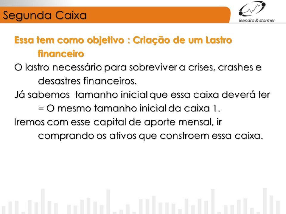 Segunda Caixa Essa tem como objetivo : Criação de um Lastro financeiro O lastro necessário para sobreviver a crises, crashes e desastres financeiros.