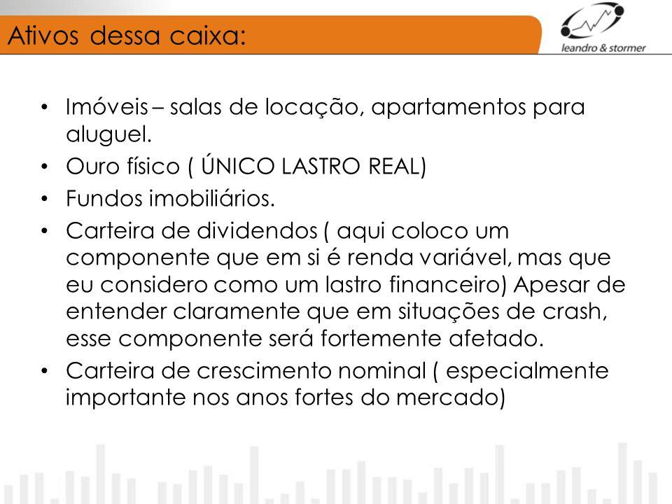 Ativos dessa caixa: Imóveis – salas de locação, apartamentos para aluguel. Ouro físico ( ÚNICO LASTRO REAL) Fundos imobiliários. Carteira de dividendo