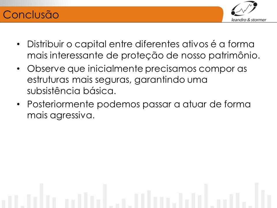 Conclusão Distribuir o capital entre diferentes ativos é a forma mais interessante de proteção de nosso patrimônio.