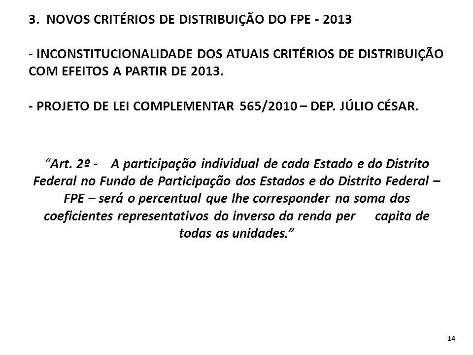 3. NOVOS CRITÉRIOS DE DISTRIBUIÇÃO DO FPE - 2013 - INCONSTITUCIONALIDADE DOS ATUAIS CRITÉRIOS DE DISTRIBUIÇÃO COM EFEITOS A PARTIR DE 2013. - PROJETO