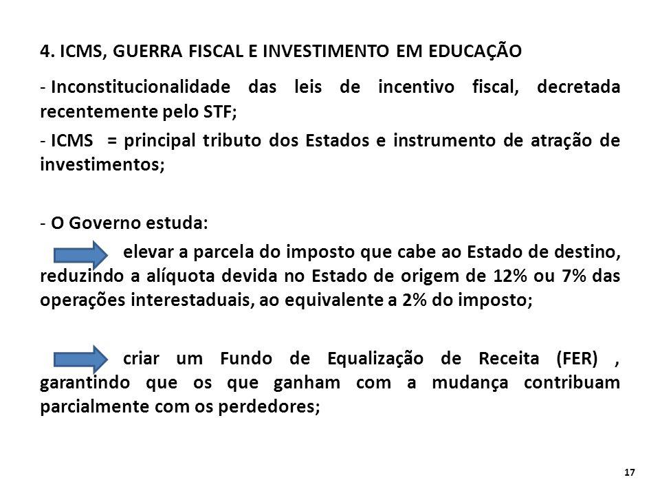 4. ICMS, GUERRA FISCAL E INVESTIMENTO EM EDUCAÇÃO - Inconstitucionalidade das leis de incentivo fiscal, decretada recentemente pelo STF; - ICMS = prin