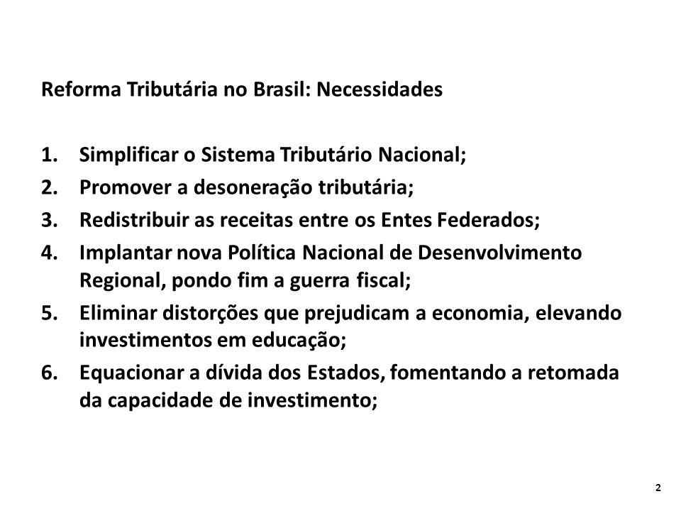 Reforma Tributária no Brasil: Necessidades 1.Simplificar o Sistema Tributário Nacional; 2.Promover a desoneração tributária; 3.Redistribuir as receita
