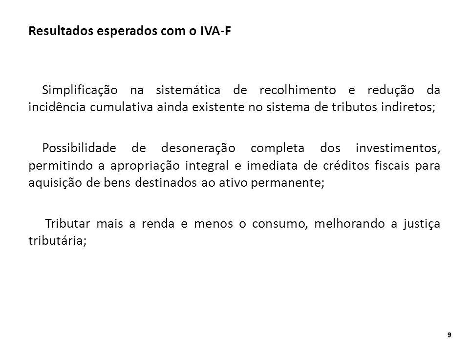 Resultados esperados com o IVA-F Simplificação na sistemática de recolhimento e redução da incidência cumulativa ainda existente no sistema de tributo