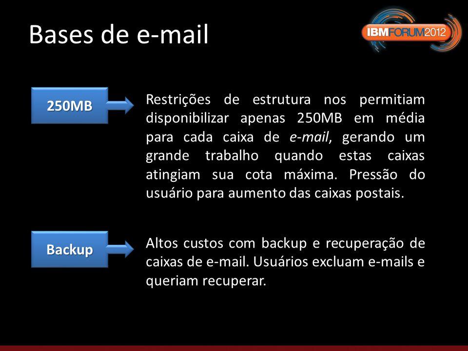 Bases de e-mail 250MB250MB Restrições de estrutura nos permitiam disponibilizar apenas 250MB em média para cada caixa de e-mail, gerando um grande trabalho quando estas caixas atingiam sua cota máxima.