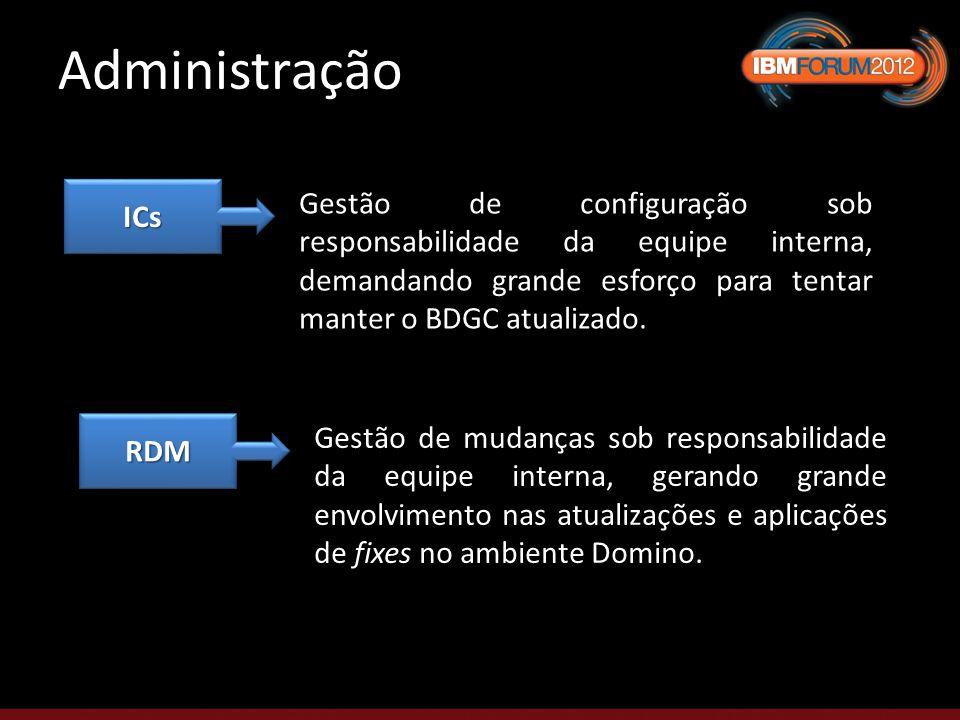 Administração ICsICs Gestão de configuração sob responsabilidade da equipe interna, demandando grande esforço para tentar manter o BDGC atualizado.