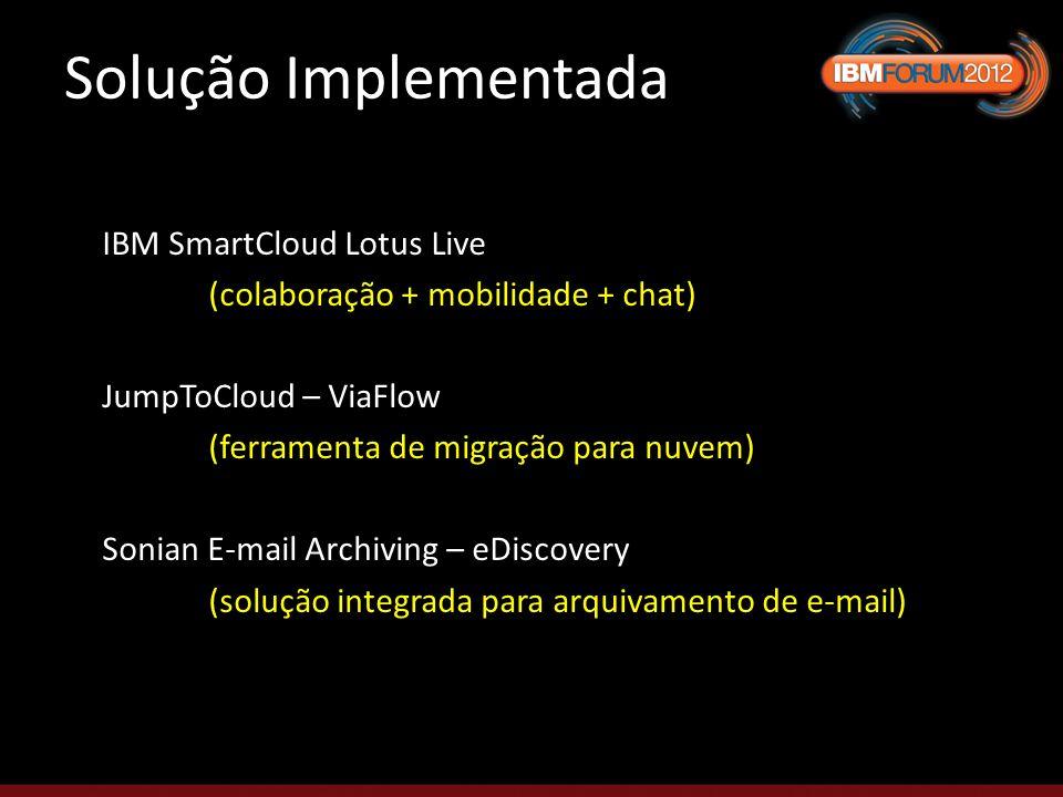 Solução Implementada IBM SmartCloud Lotus Live (colaboração + mobilidade + chat) JumpToCloud – ViaFlow (ferramenta de migração para nuvem) Sonian E-mail Archiving – eDiscovery (solução integrada para arquivamento de e-mail)