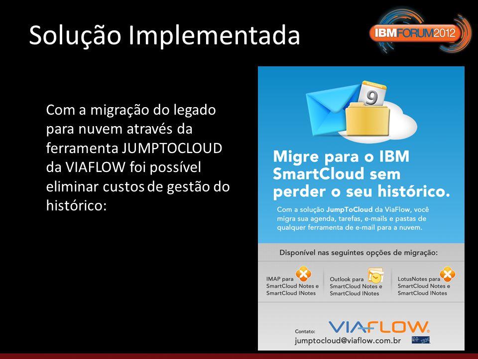 Solução Implementada Com a migração do legado para nuvem através da ferramenta JUMPTOCLOUD da VIAFLOW foi possível eliminar custos de gestão do histórico: