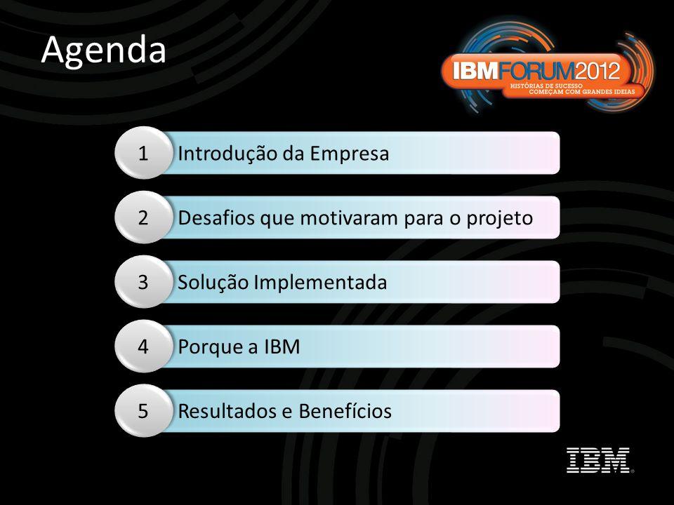 Agenda Introdução da Empresa 1 1 Desafios que motivaram para o projeto 2 2 Solução Implementada 3 3 Porque a IBM 4 4 Resultados e Benefícios 5 5