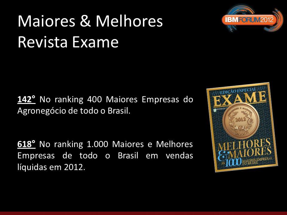 142° 142° No ranking 400 Maiores Empresas do Agronegócio de todo o Brasil.