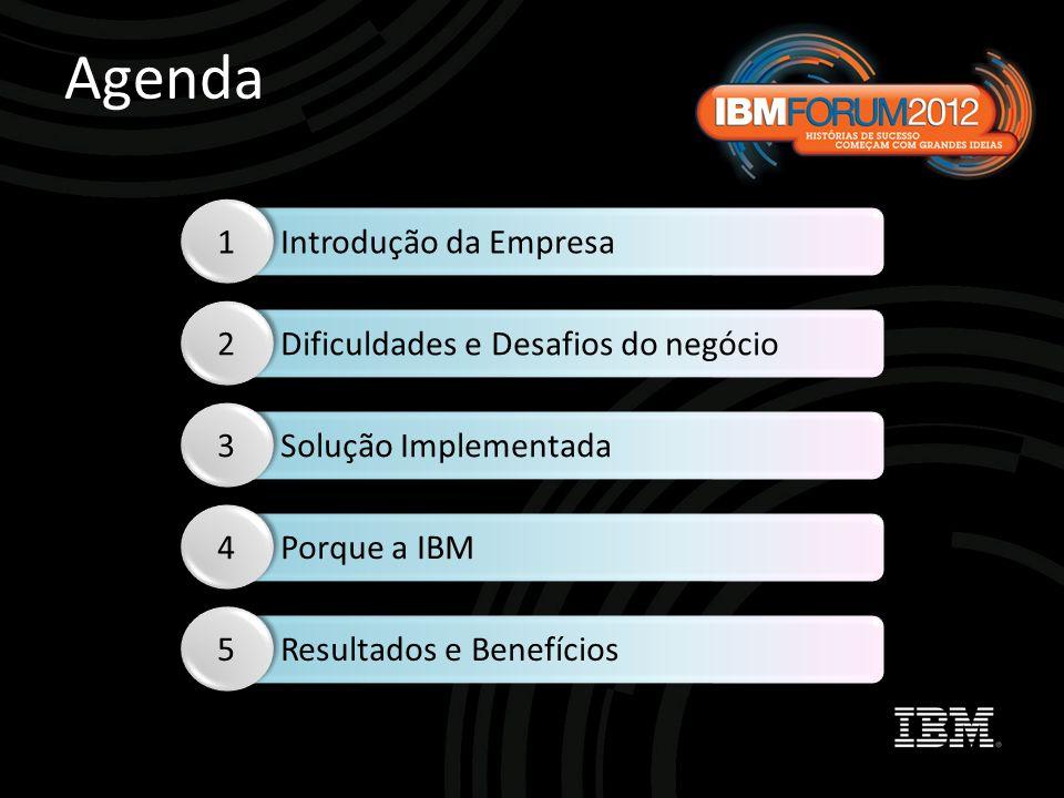 Agenda Introdução da Empresa 1 1 Dificuldades e Desafios do negócio 2 2 Solução Implementada 3 3 Porque a IBM 4 4 Resultados e Benefícios 5 5