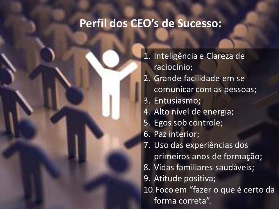 Empresas mais competitivas e duradouras. Perfil dos CEOs de Sucesso: 1.Inteligência e Clareza de raciocínio; 2.Grande facilidade em se comunicar com a